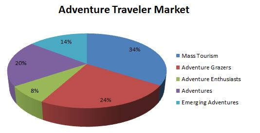 adventure traveler graphic