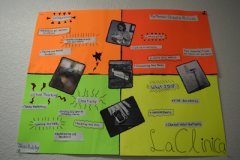 ALCS Internship Showcase